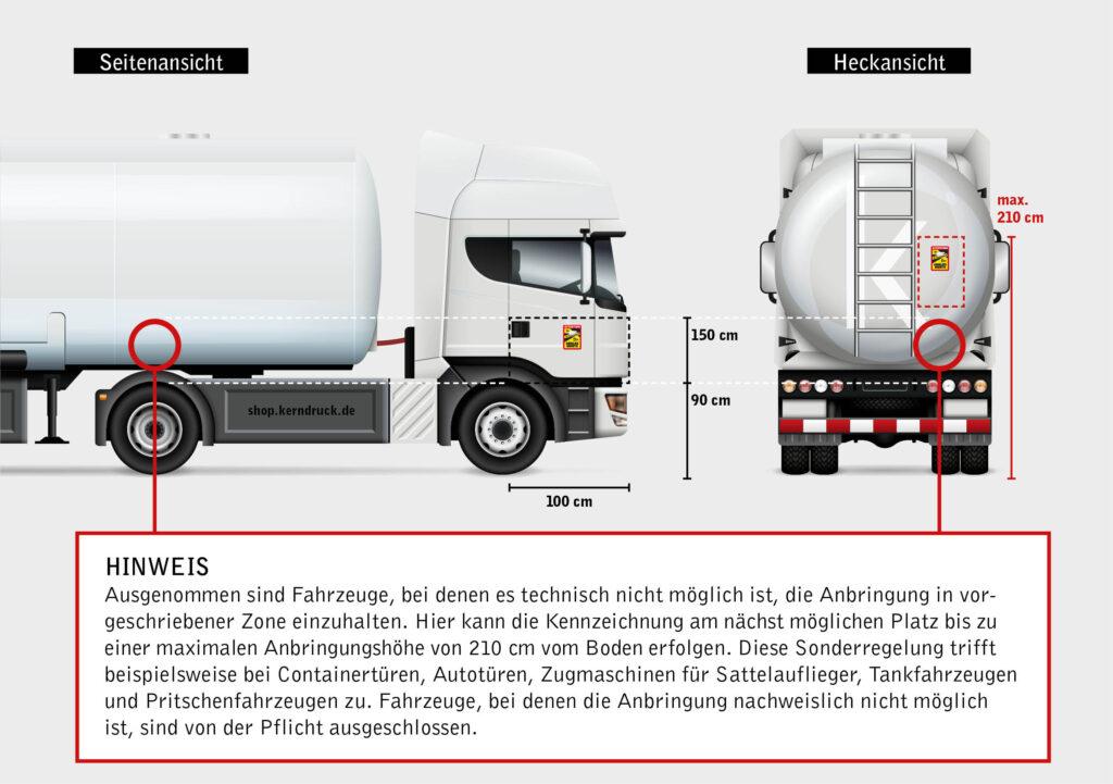 Beispiel für Ausnahmeregelungen für Fahrzeuge an denen die Hinweisschilder gar nicht oder nicht an empfohlenen Stellen angebracht werden können.